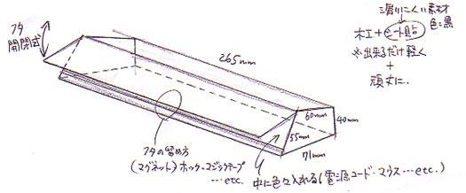 ノートPC傾斜箱図面