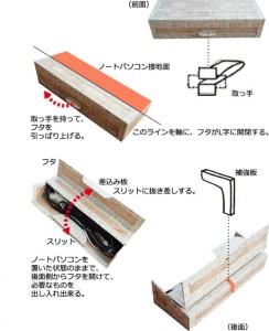 ノートPC用傾斜箱試作品